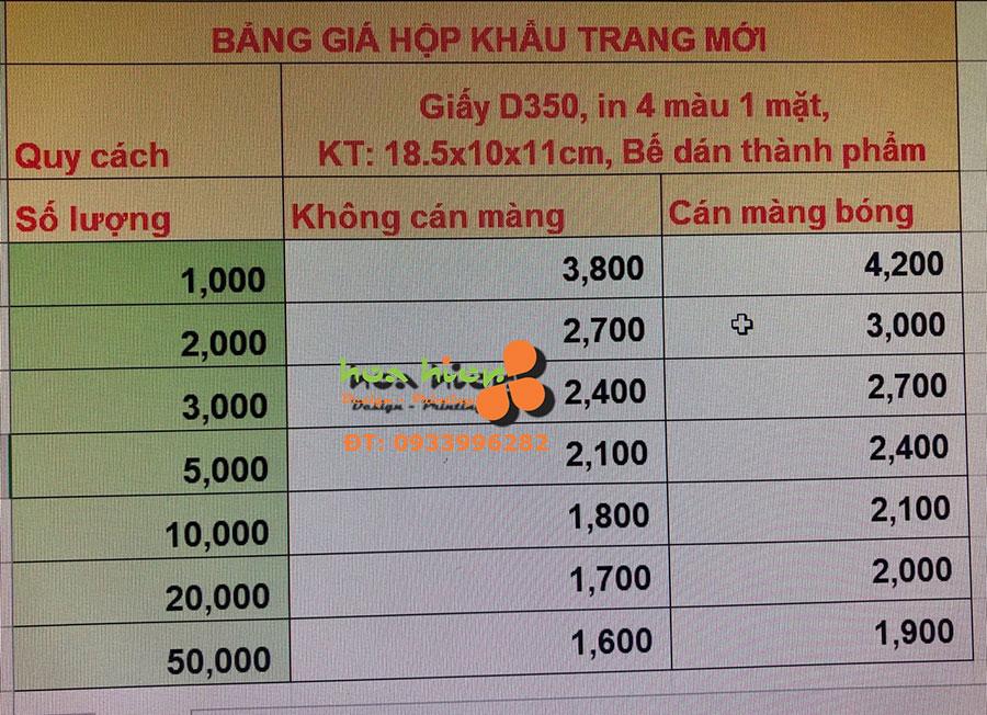 Giá in hộp khẩu trang